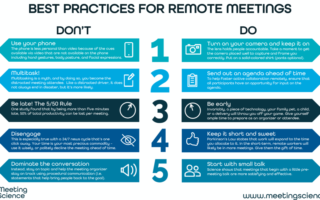 The Coronavirus and Remote Work – Best Practices for Remote Meetings