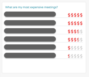My Most Expensive Meetings, Zagat Style